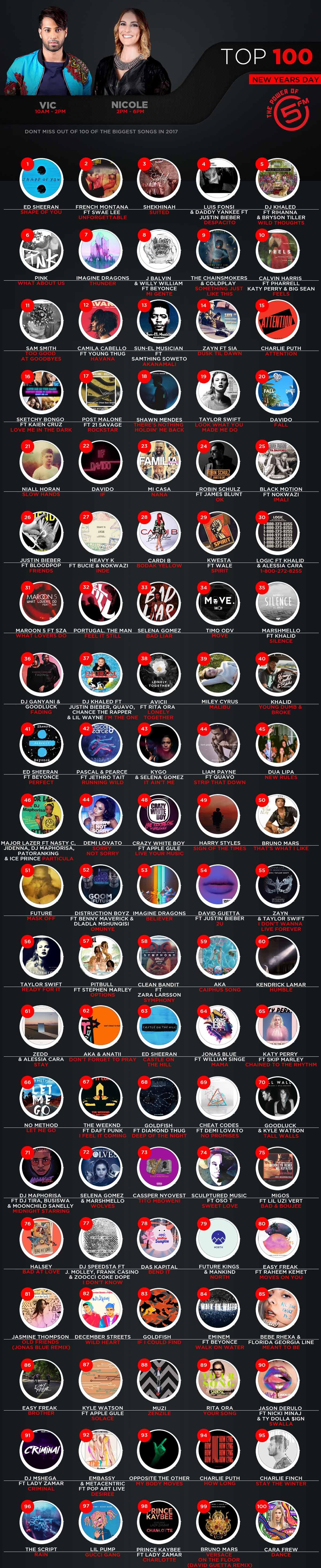 Top 100 - 5FM